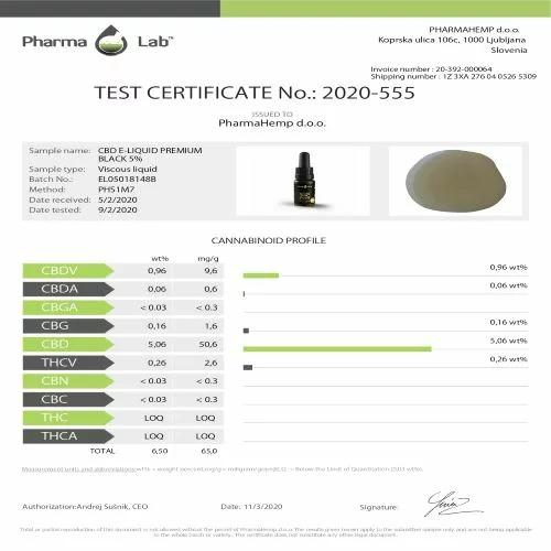 Pharma Hemp E-LIQUID CBD5% (500mg) PREMIUM BLACK 10ml & VAPORESSO RENOVA ZERO セット