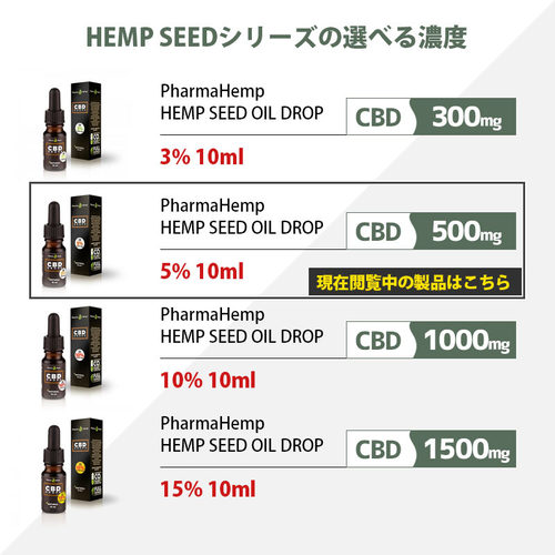 Pharma Hemp CBDオイル フルスペクトラム 5% 500mg 10ml CANNABIS SATIVA SEED OIL Original Series 非加熱タイプ   Fullspectrum CBD Oil Unheated