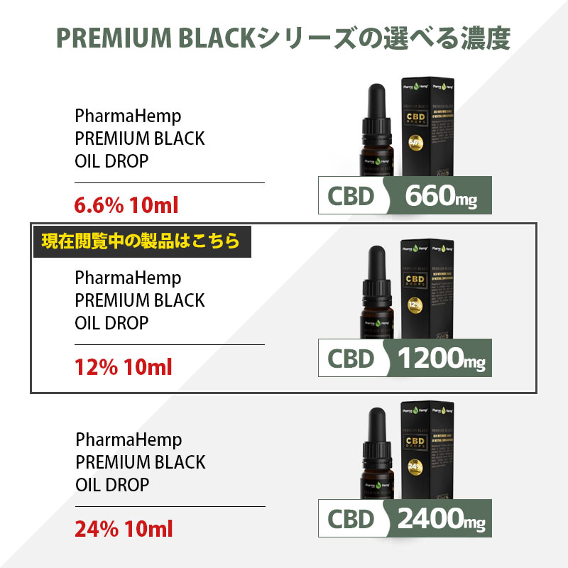 Pharma Hemp CBDオイル フルスペクトラム 12% 1200mg 10ml OLIVE OIL | Fullspectrum PREMIUM BLACK CBD Oil