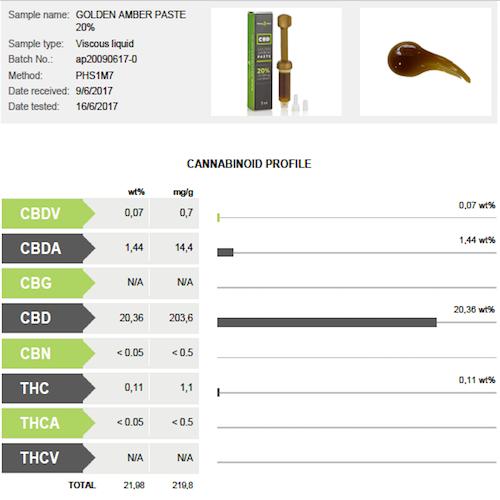 PharmaHemp 20% CBD GOLDEN AMBER PASTE 高濃度CBD1000mg/5ml 配合 純度99% CBD使用 フルスペクトラム