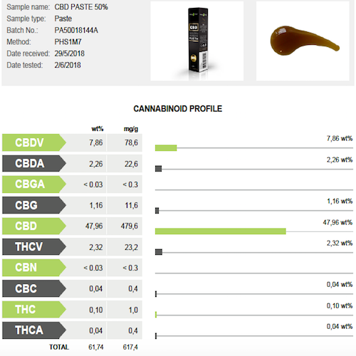Pharma Hemp 50% CBD GOLDEN AMBER PASTE 高濃度CBD2500mg/5ml 配合 純度99% CBD使用 フルスペクトラム