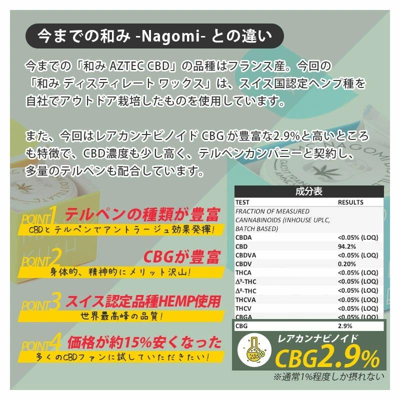 VMC オリジナル 和み Nagomi ディスティレート CBD 94% CBG2.9% ワックス 1G / 超高濃度 Distillate CBD WAX