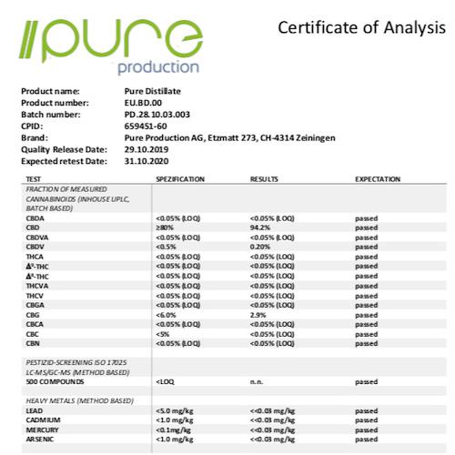 airis Quaser + VMC オリジナル 和み Nagomi ディスティレート CBD 94% CBG2.9% ワックス 1G / 超高濃度 Distillate CBD WAX Quaserコイルつき