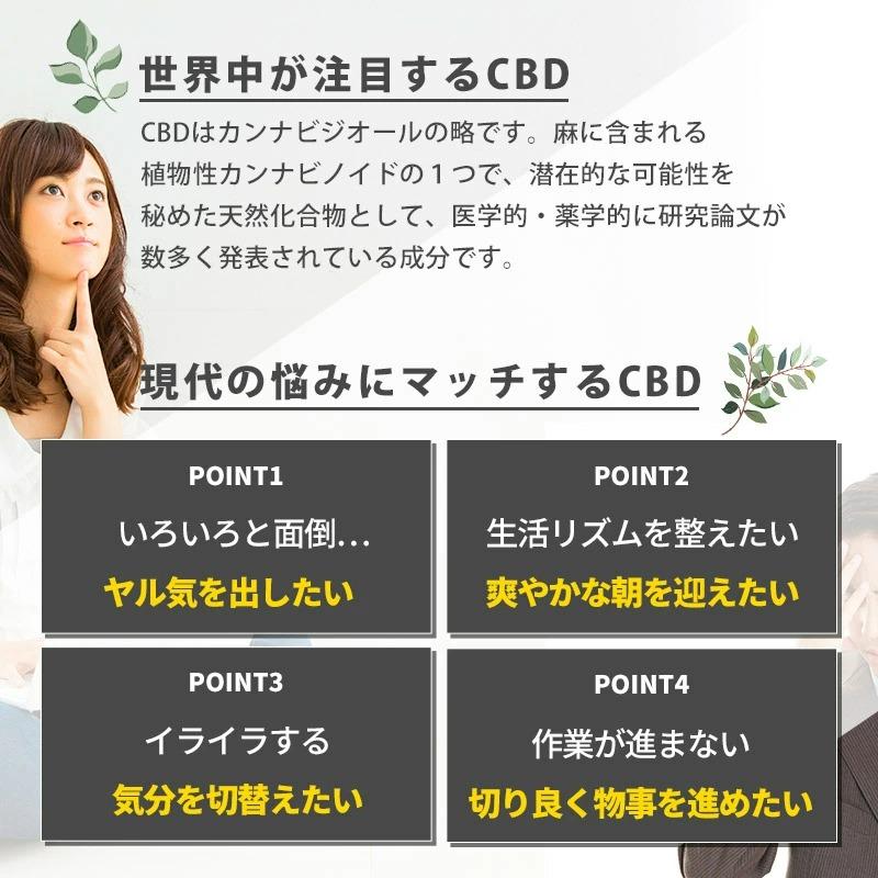 CBD グミ CBD75mg + CBN15mg ヘンプベイビー 1粒  CBD15mg + CBN3mg / 5個入り / HEMP Baby CBD GUMMIES from U.S.