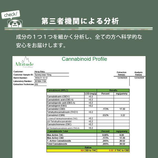 Hemp BABY CBDグミ  1粒CBD15mg + CBN3mg/合計CBD75mg + CBN15mg 5個入り|CBN追加配合 高濃度 アイソレート