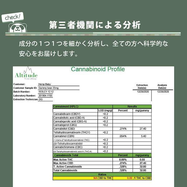 Hemp BABY CBDグミ  1粒CBD25mg + CBN5mg/合計CBD1250mg + CBN250mg 50個入り CBN追加配合 高濃度 アイソレート