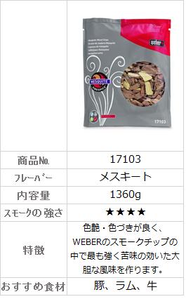 【売り尽くしセール10%OFF!】ウッドチップ - メスキート