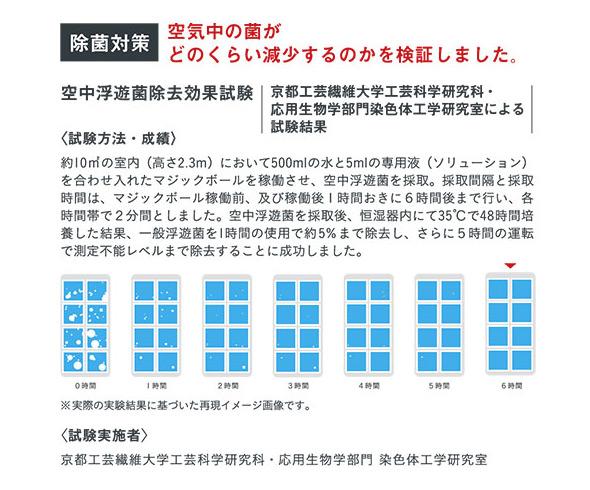マジックボール専用ソリューション for スモーカーズ 200ml MBS341 / SPICE OF LIFE