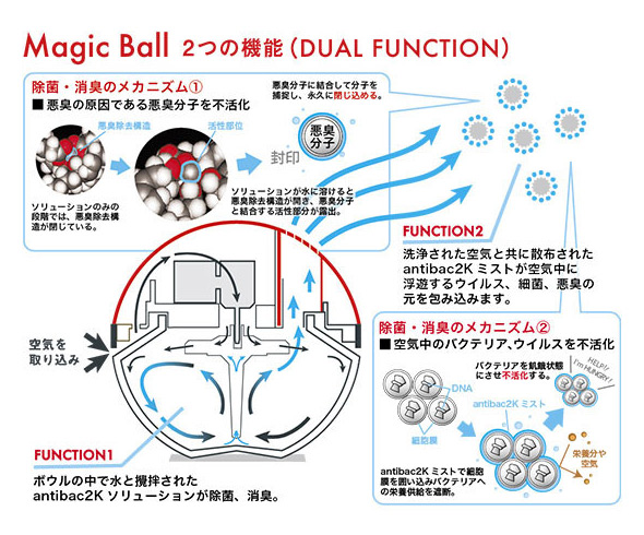 マジックボール専用ソリューション ラベンダー&オレンジ 200ml MBS332 / SPICE OF LIFE