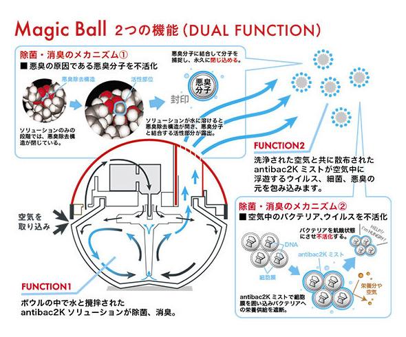 マジックボール専用ソリューション ブリーズ 200ml MBS338 / SPICE OF LIFE