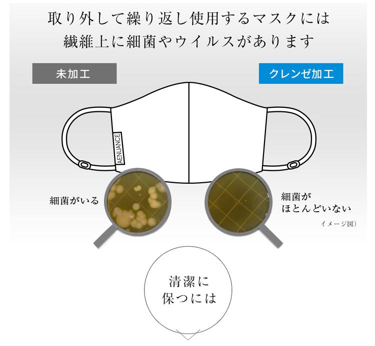 送料無料!布マスク 日本製抗菌クレンゼ 50回 洗える マスク ホワイト コロナ ウィルス 対策 立体型  花粉症 風邪 防止 オーガニックコットン Ver.1 03 CL-OG