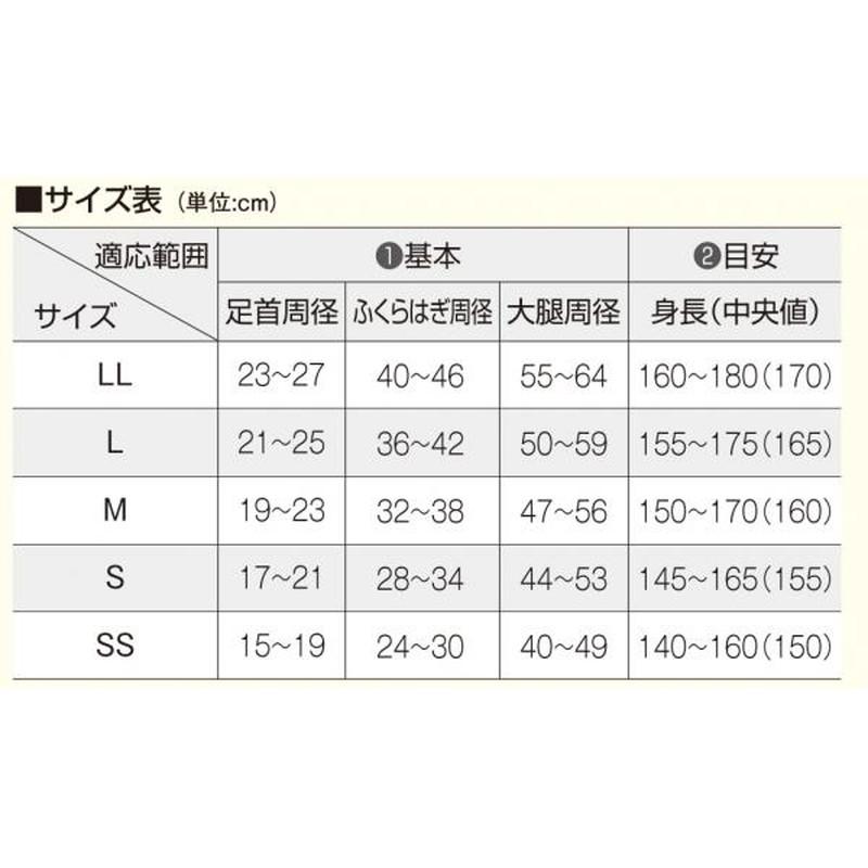 アンシルク・1 【各種】