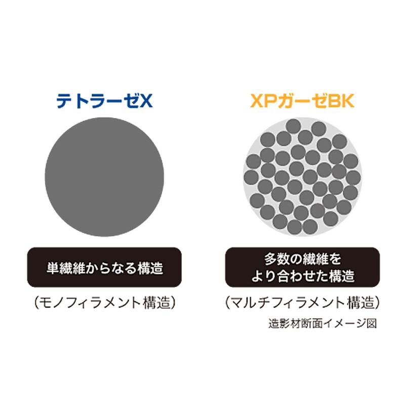 白十字 テトラーゼX No.7 10枚束×30入