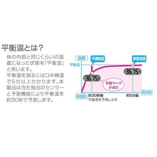 シチズン電子体温計 CTEB503L 婦人用 予測・実測式 30秒