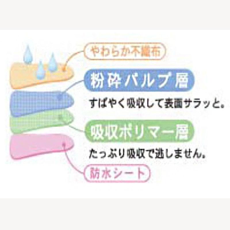 dacco ソフトレーヌαガード 【各種】