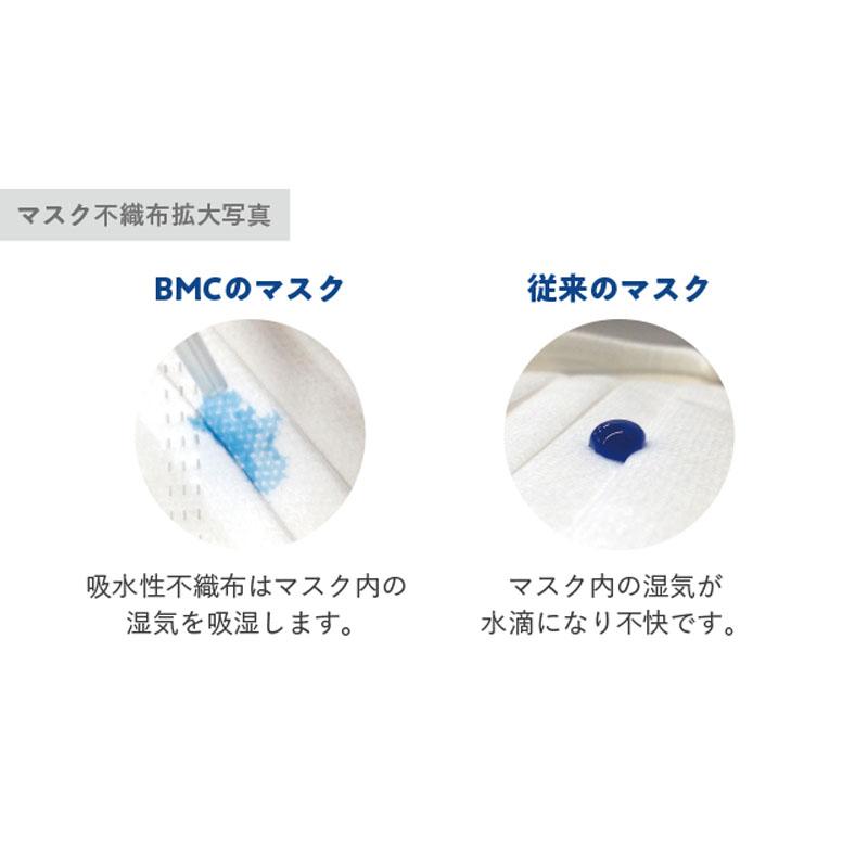BMCフィットマスク  レギュラーサイズ 30枚入 (使い捨てサージカル)