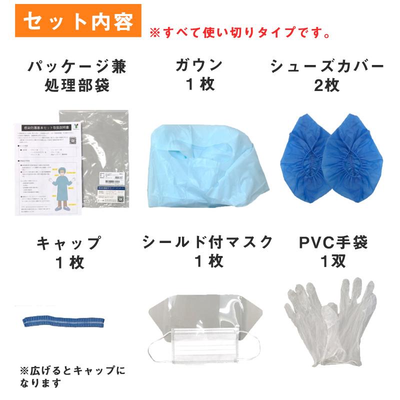 <自宅対応にも>竹虎 感染防護基本セット (スタンダード) 1袋