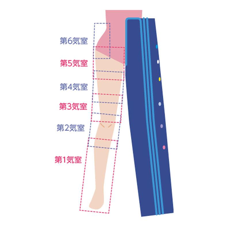 日東工器 エアマッサージ器 フィジカルメドマー ブーツMセット PM-8000M