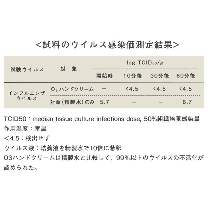 <ウイルス除菌に>オースリー ハンドクリーム