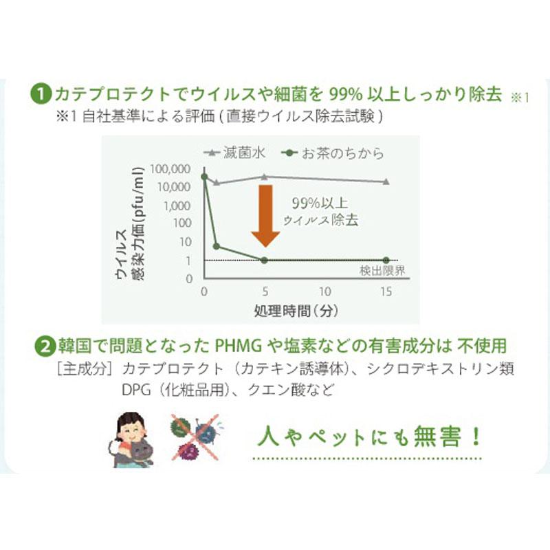 <お茶由来カテキンでウィルス不活化>マスク用除菌スプレー グリーンティラボ 60ml