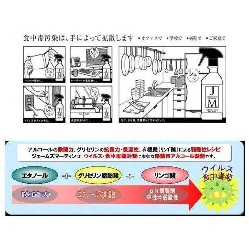 JM(ジェームズ・マーティン)フレッシュサニタイザー【各種】