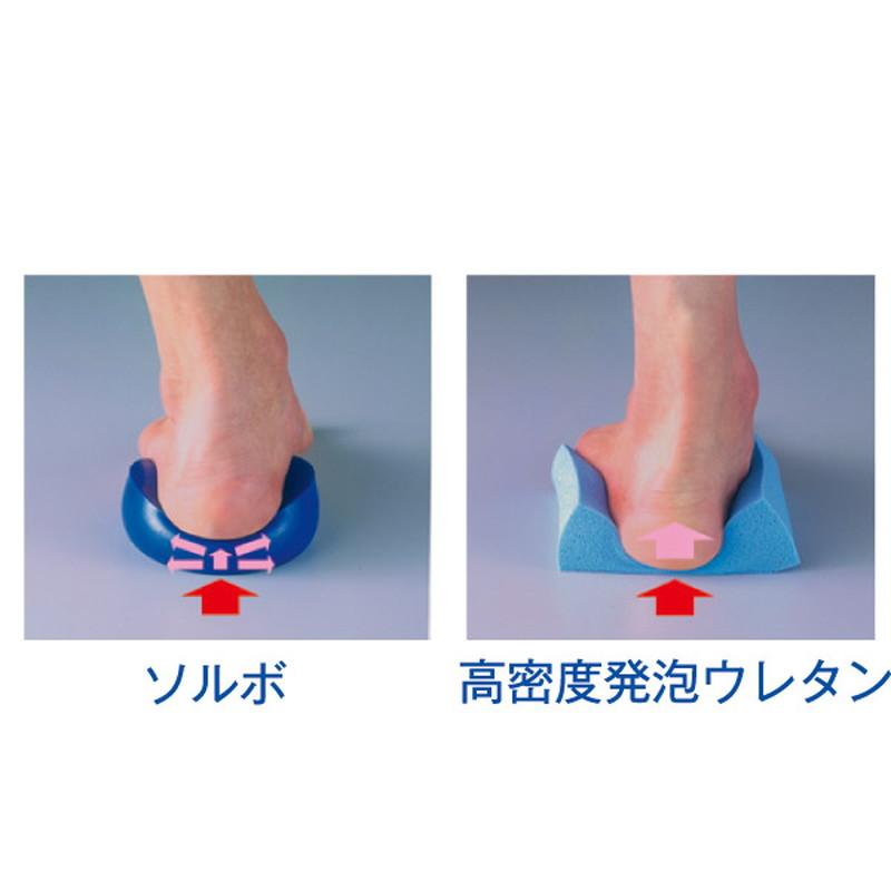 ウエッジヒールサポーター 【各種】