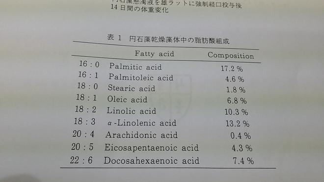 REEF CHARGE 栄養塩が出難い植物プランクトンフード