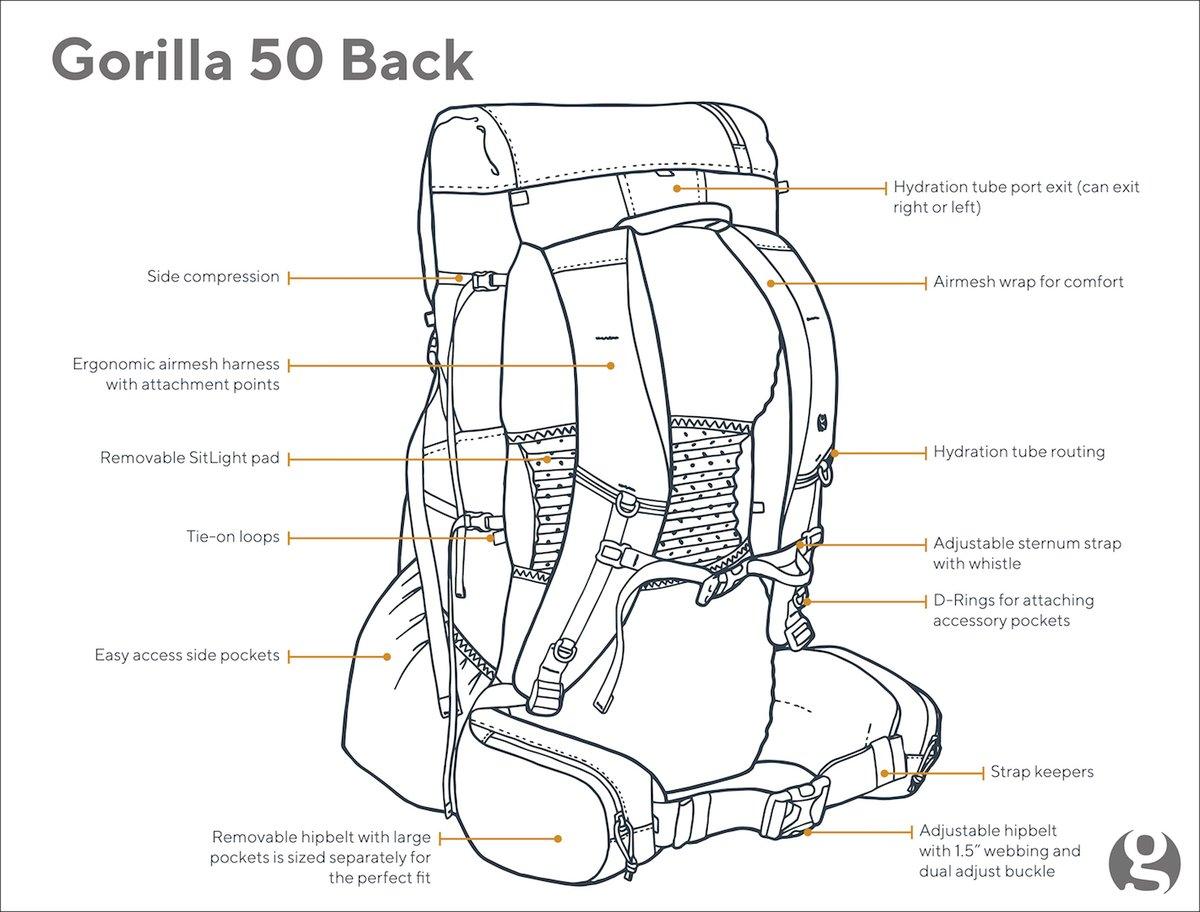 GORILLA 50 Ultralight