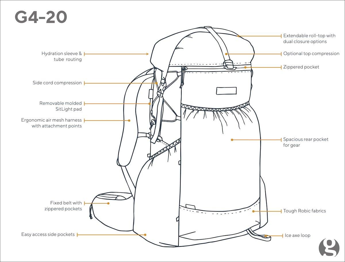 G4-20 Ultralight 42