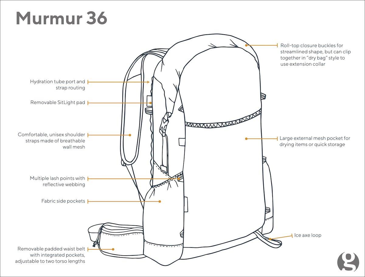MURMUR 36 Hyperlight