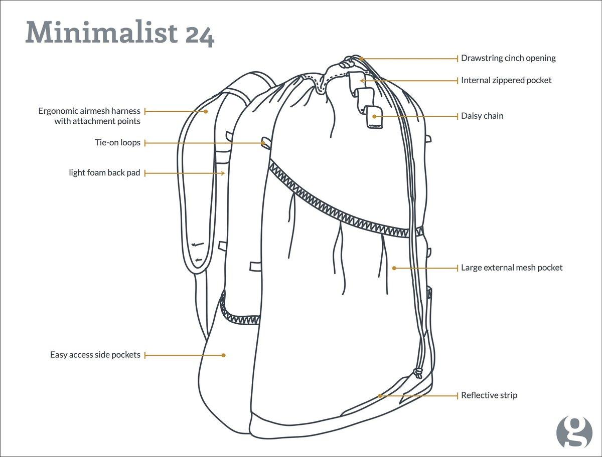MINIMALIST 24