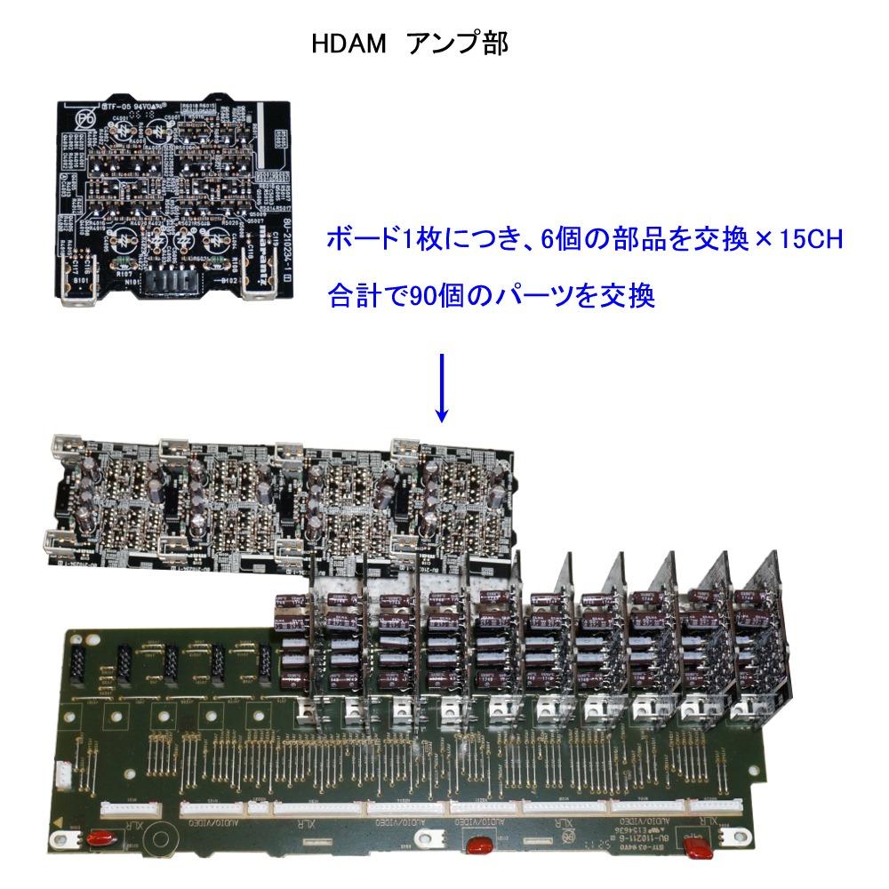 AIRBOW - AV8805 Special(13.2ch対応・AVプリアンプ)【生産完了】