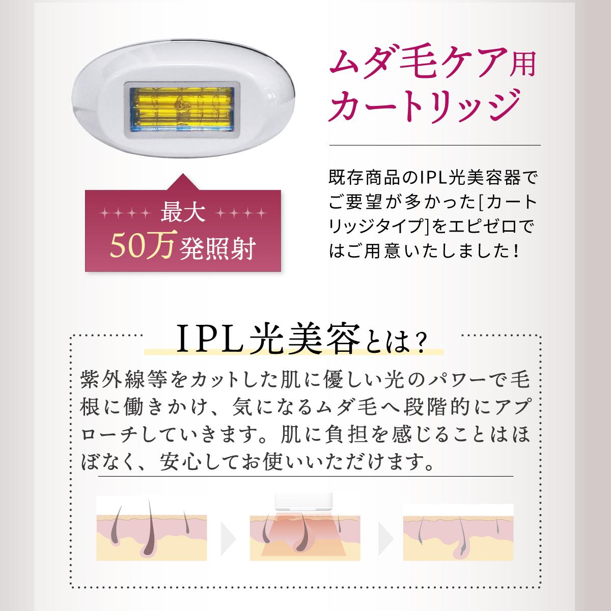 【LINKA】リンカ IPL脱毛器専用 「脱毛用 交換カートリッジ」