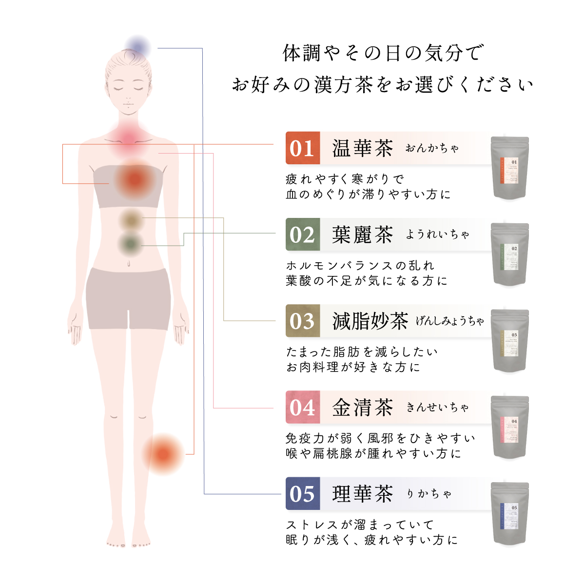 【漢方茶 10包入り】 選べる5種