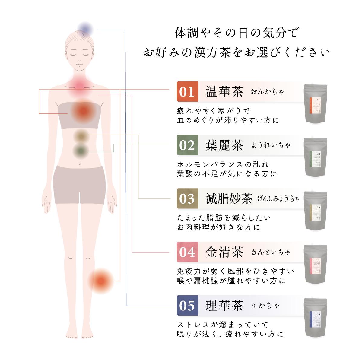 【漢方茶 5包入り トライアル】 選べる5種 メール便送料無料  [M便 1/5]