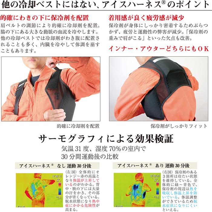 熱中症対策グッズ 冷却ベスト 上位モデル アイスハーネス ノーマルタイプ 保冷剤3個付きセット