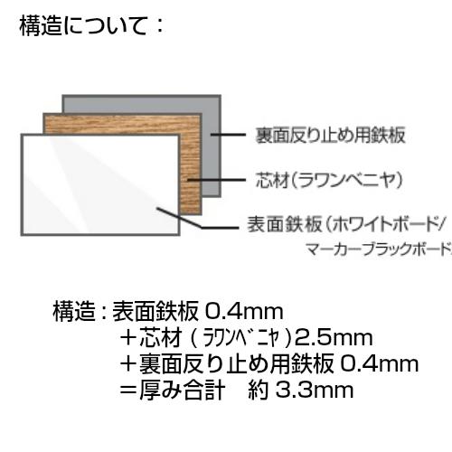 『枠無し』パネル(加工用)【30〜44cm x 90〜119cm】 厚み:約3.3mm *マーカー用