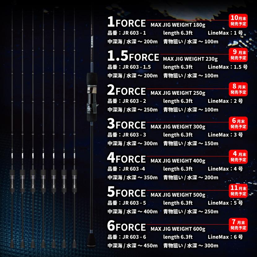 ジャムロッド JR603-1【PT5倍】【同梱不可】SEAFLOOR CONTROL シーフロアコントロール JAM ROD 1force 6.3ft  ジギングロッド さお