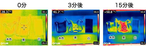 フルハーネス完全対応冷却ベスト「ホレイベストFHV」