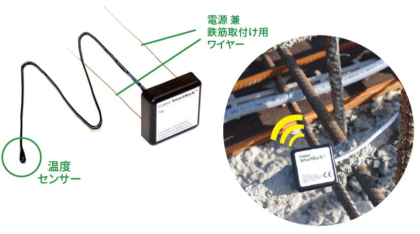 完全防水・埋込可能型ワイヤレスコンクリート温度センサー「Giatec SmartRock2」