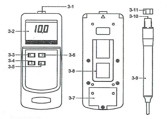 デジタル木材水分計 プロ7(MS-7001)