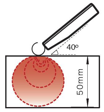 非破壊高周波水分計 プロ160