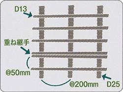 鉄筋探査機 鉄測 -EM-01A-