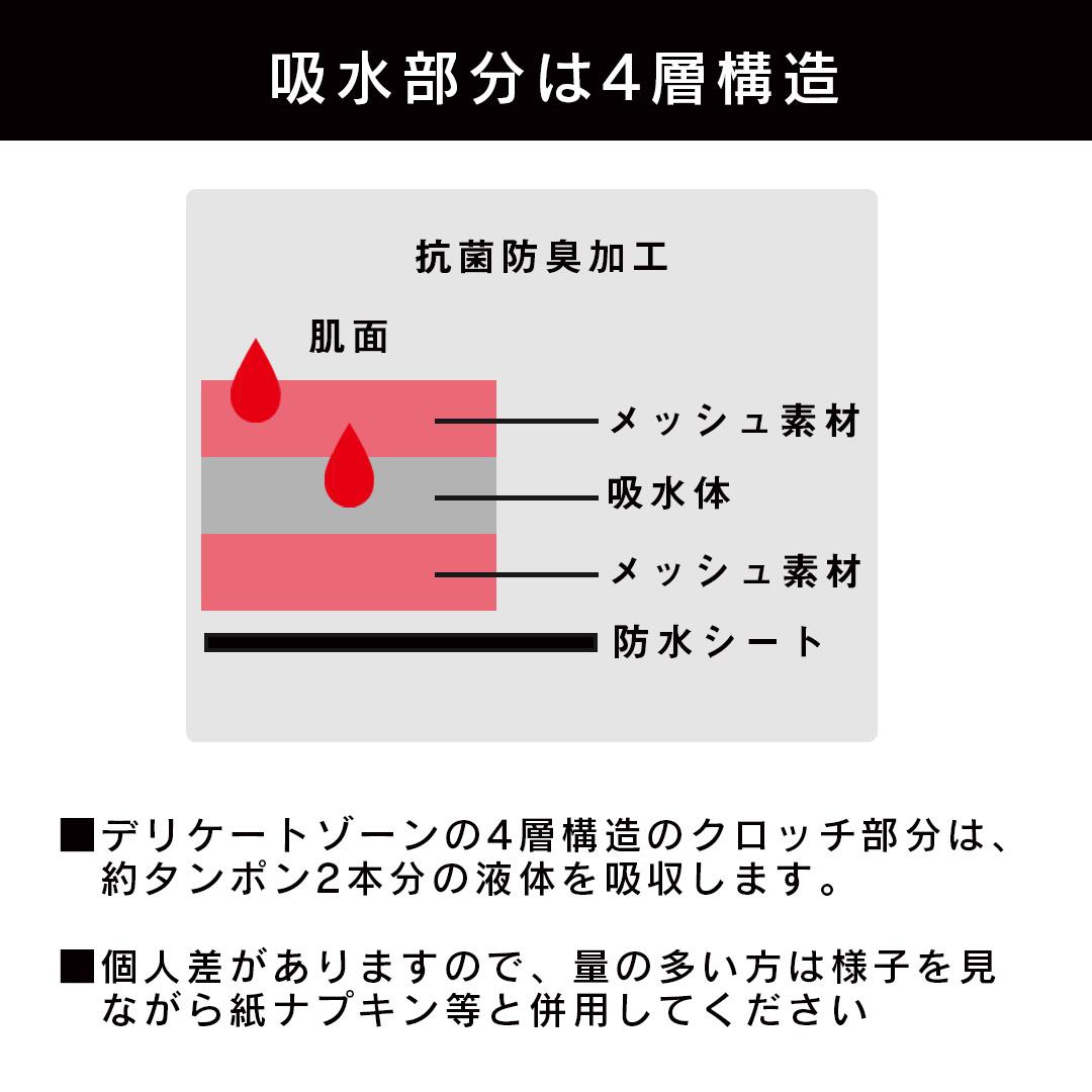 吸水ショーツ 股上深め(アミーセレクト)