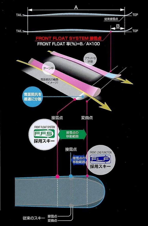 オガサカ 2020 OGASAKA UNITY U-OS/1 WT+FDT12TPX 当店オリジナルセット オガサカスキー ユニティLine  マーカー ビンディング付 スキー板