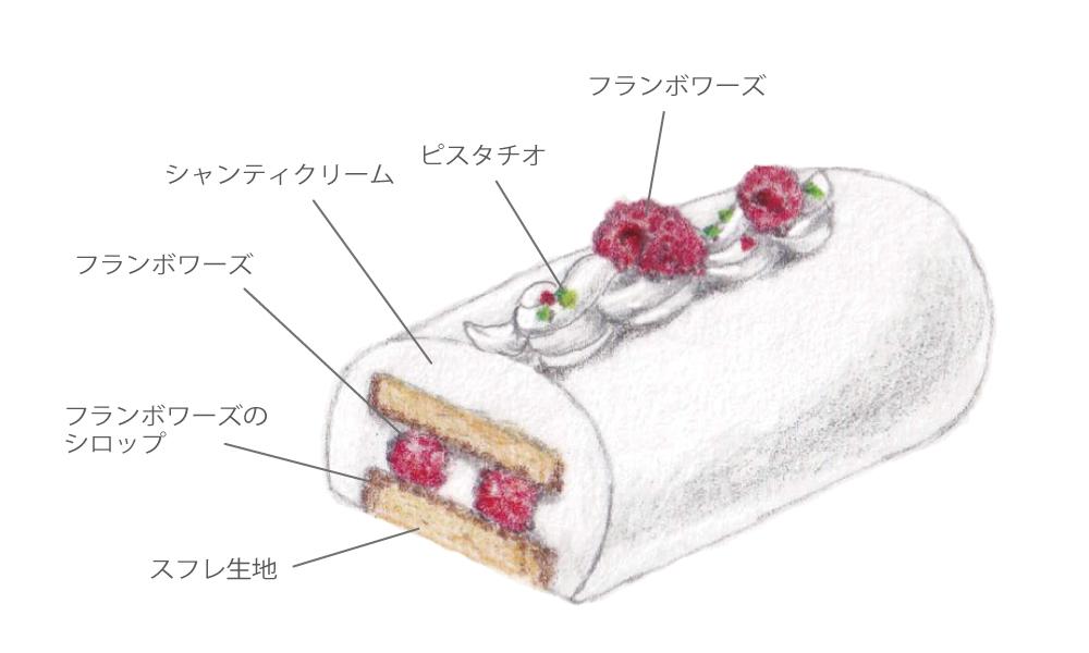 ショートケーキ(小サイズ / 18.5cm / 4~5名用)