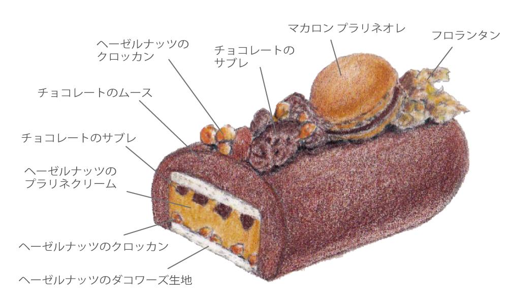ショコラ ノワゼット(小サイズ / 18.5cm / 4~5名用)