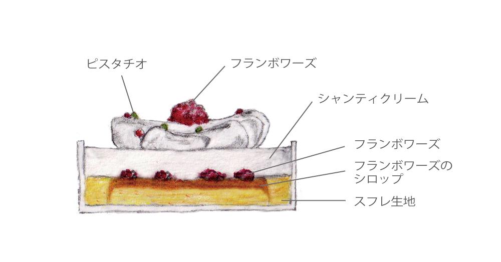 ショートケーキ 4P