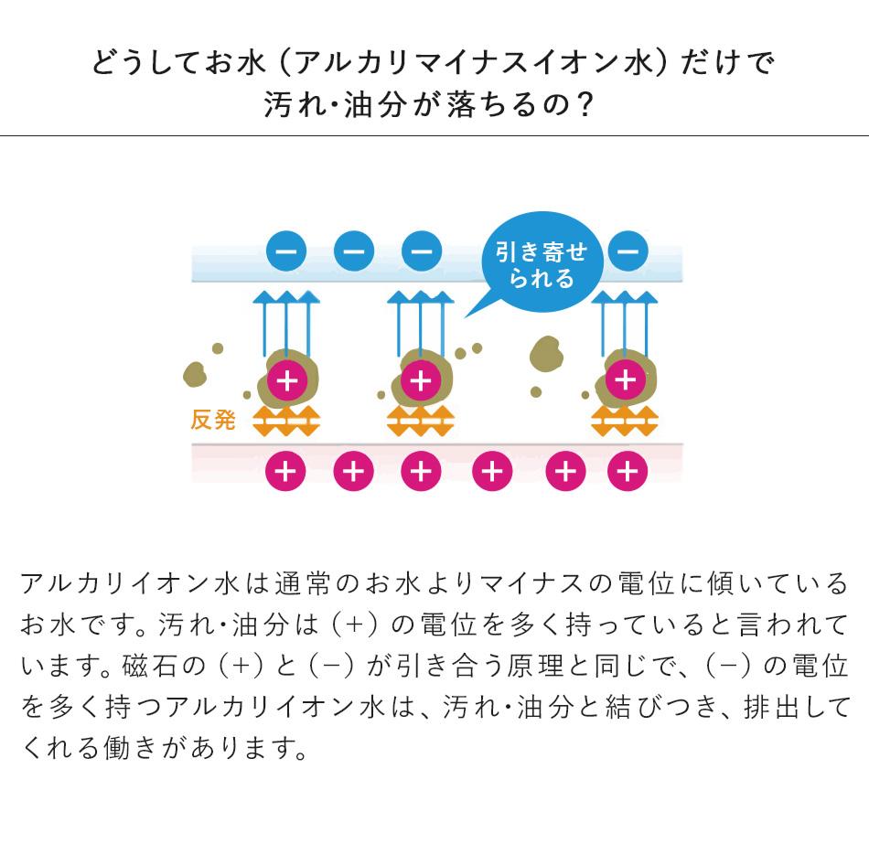 ヒルコス 前処理剤 クリアーナウォーターph 100mL×96本セット 【メール便不可】