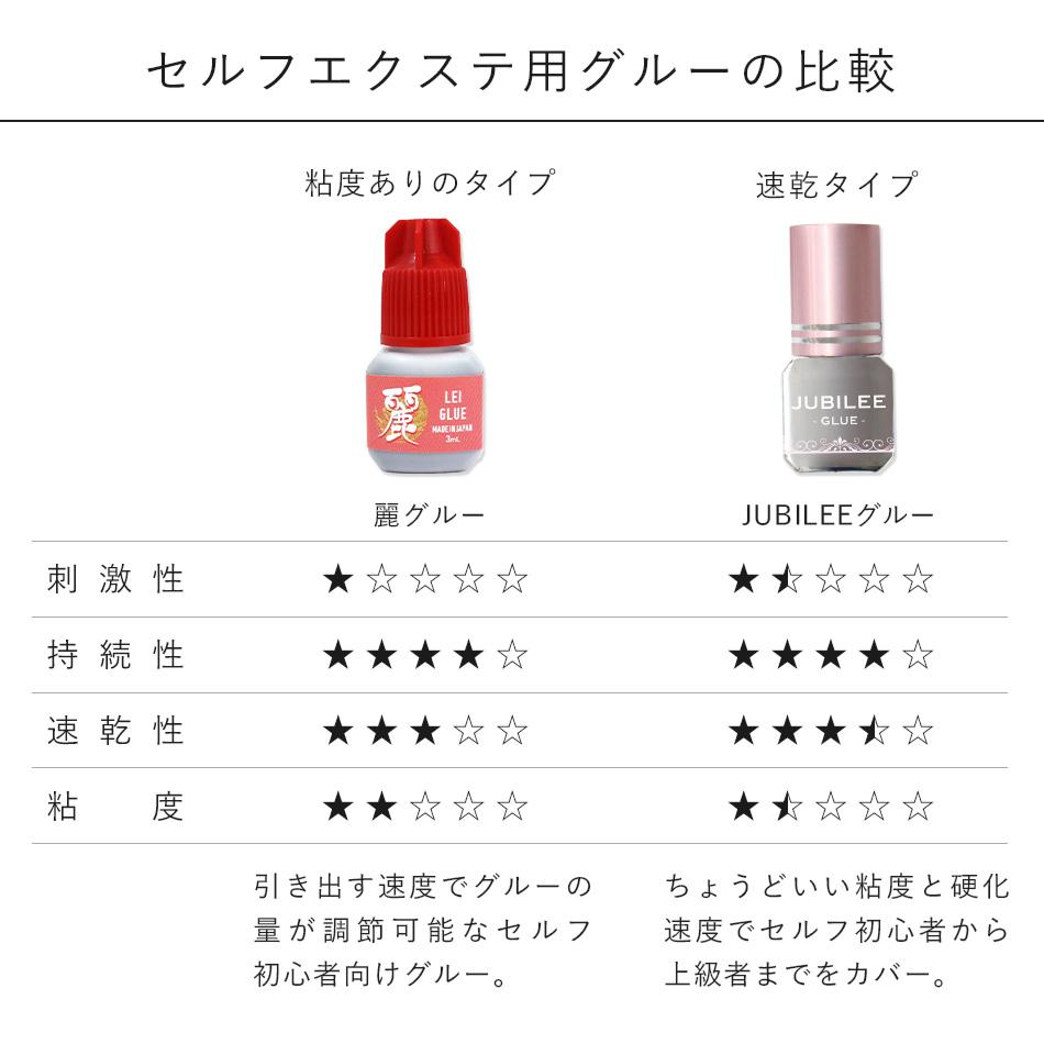 最大16点豪華初心者 選べるエクステ キット 【送料無料】